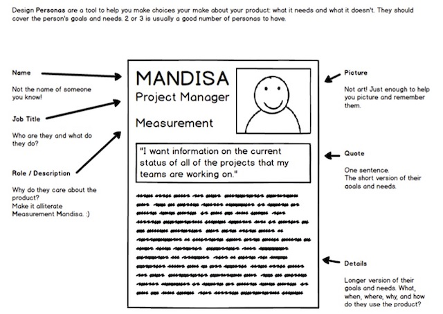 An example persona, with annotations