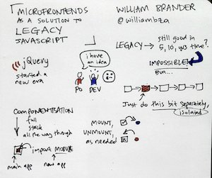 My sketchnotes for Microfrontends as a solution to legacy JavaScript