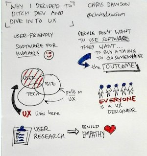 My sketchnotes for Why I decided to ditch Dev and dive into UX