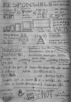 responsible-responsive-web-design-p1