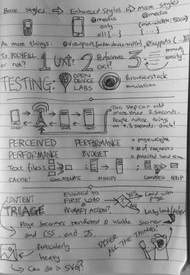 responsible-responsive-web-design-p2