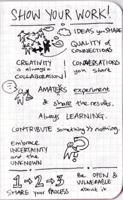 Show Your Work sketchnotes - page 1