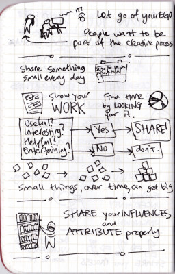 Show Your Work sketchnotes - page 2