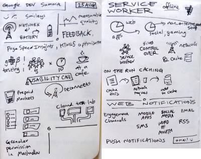 Sketchnotes from google dev summit